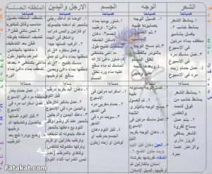 صورة اللي بتلاقي حل لمشكلتي مع البيت والعيال بدعي لها كل يوم