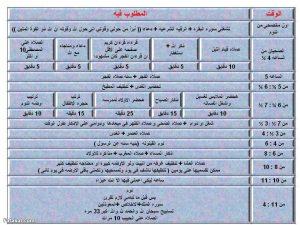 صورة اللي بتلاقي حل لمشكلتي مع البيت والعيال بدعي لها كل يوم unnamed file 871 300x225